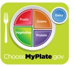 MyPlate, MyWins