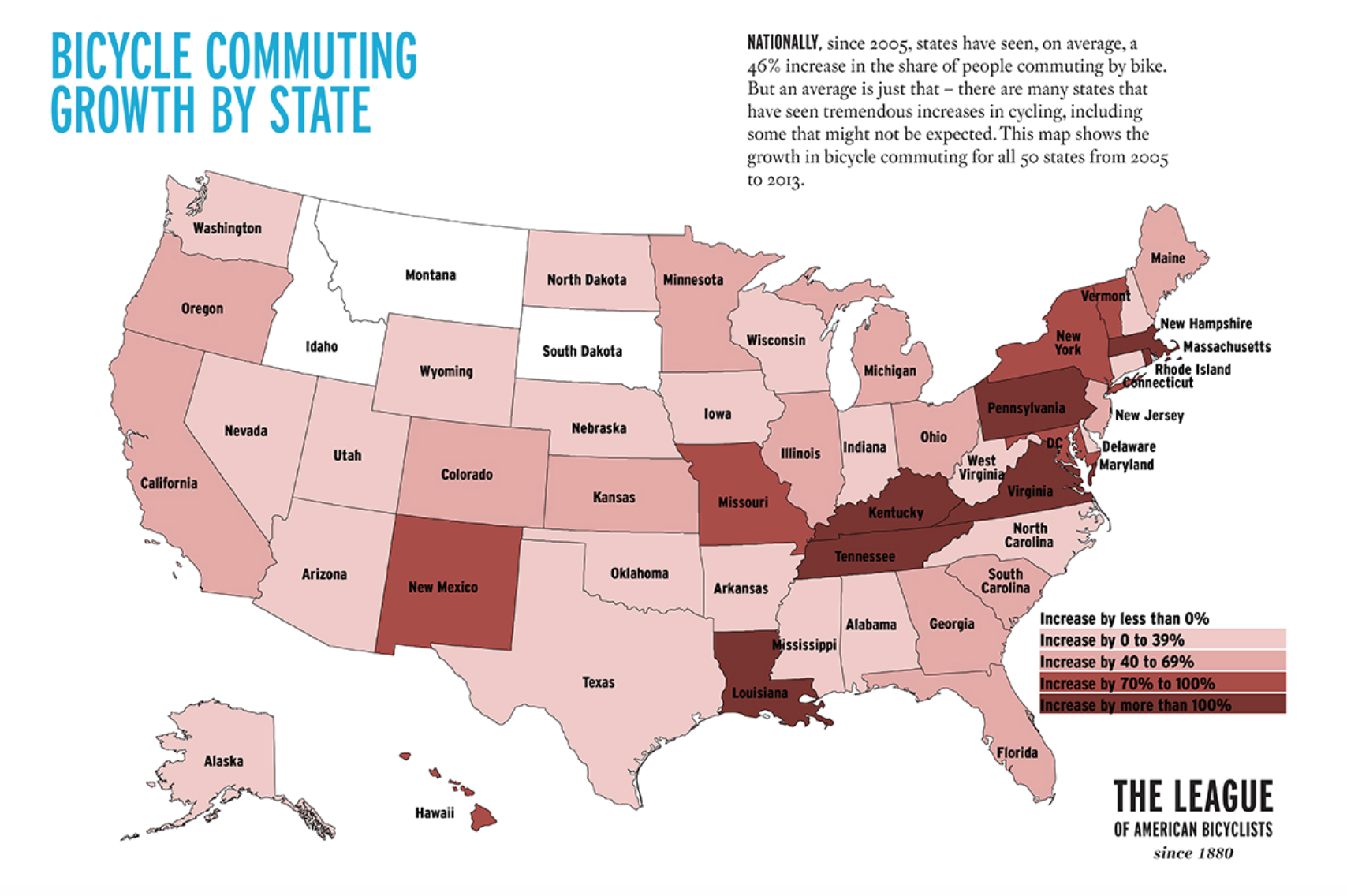 Bicycle Communting Growth By State